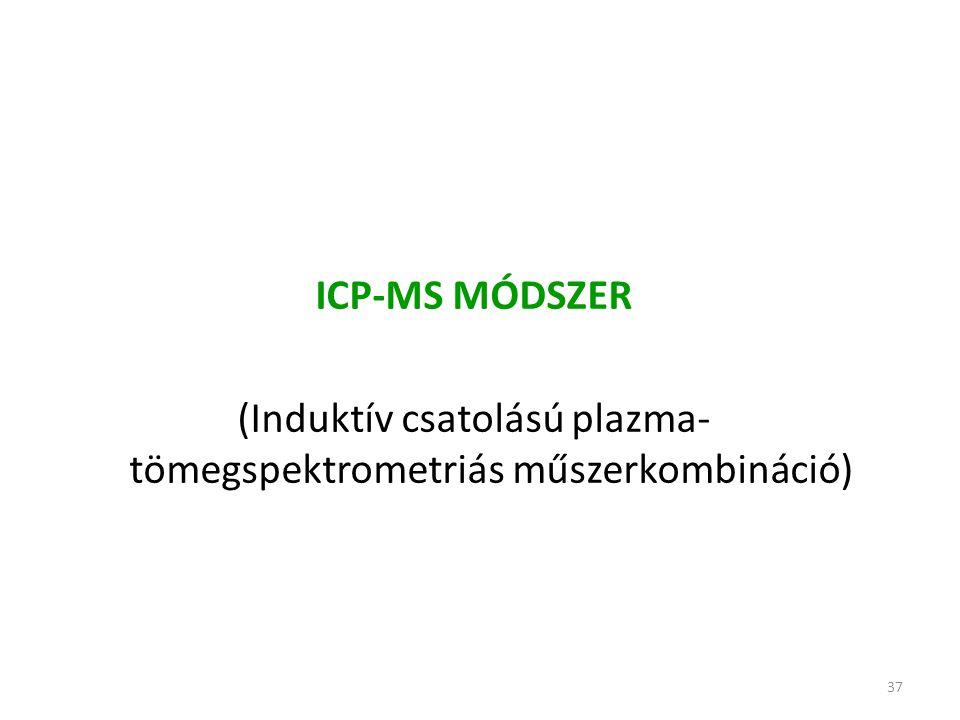 (Induktív csatolású plazma-tömegspektrometriás műszerkombináció)