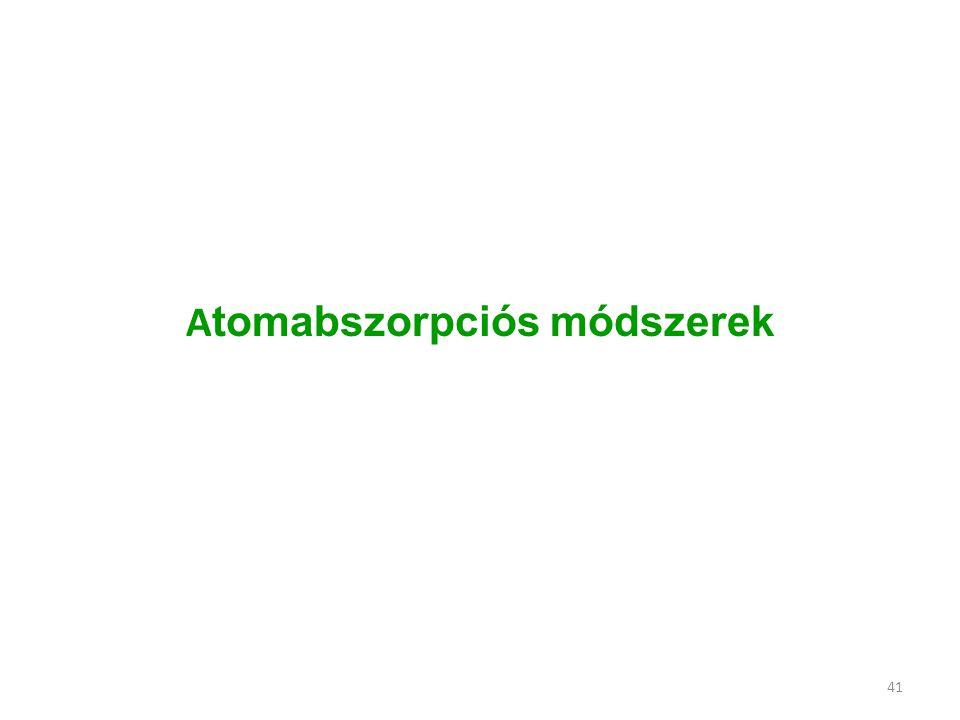 Atomabszorpciós módszerek