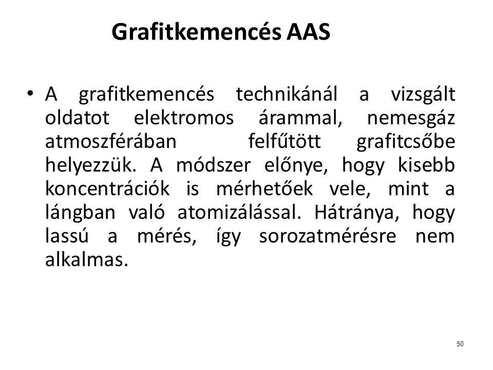 Grafitkemencés AAS
