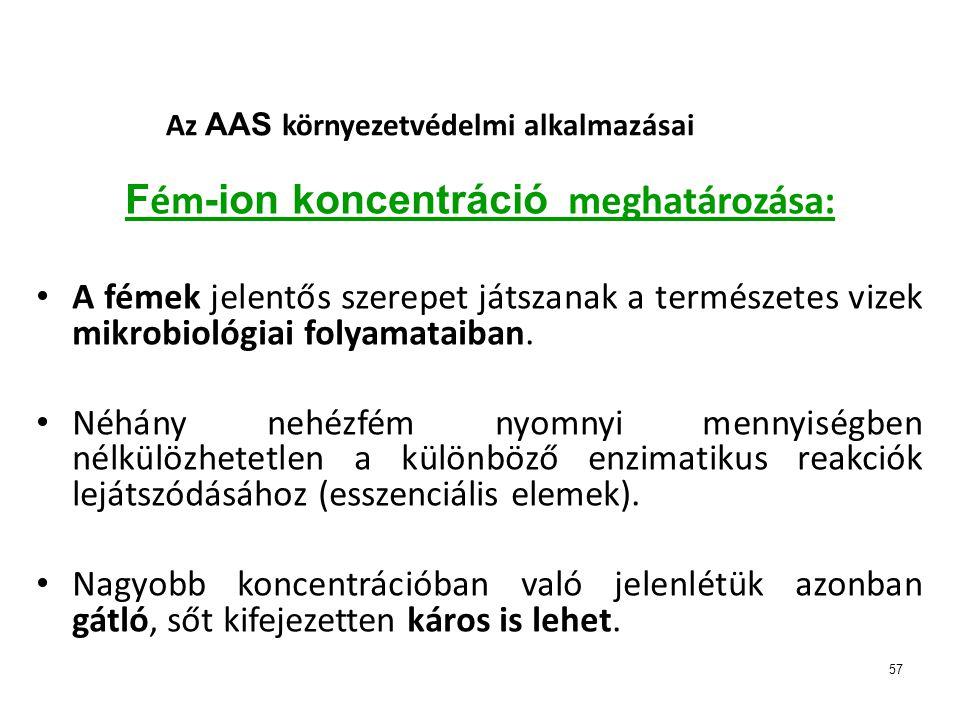 Az AAS környezetvédelmi alkalmazásai
