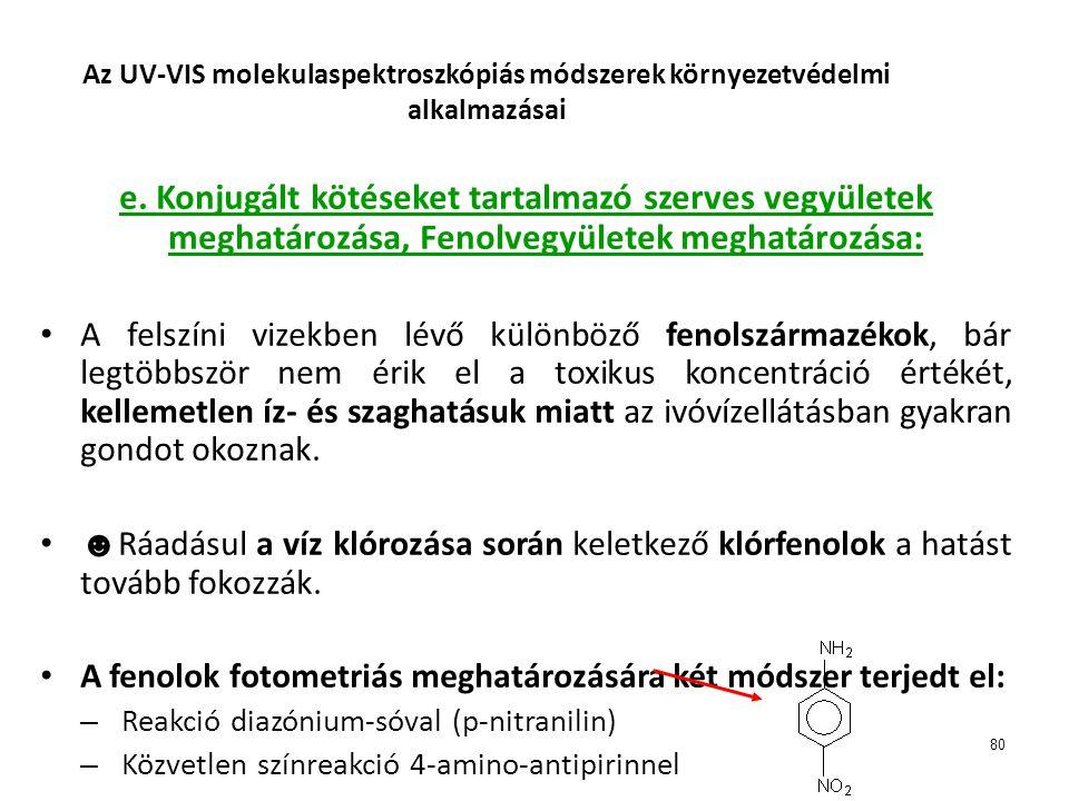 Az UV-VIS molekulaspektroszkópiás módszerek környezetvédelmi alkalmazásai