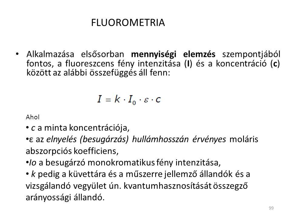 FLUOROMETRIA