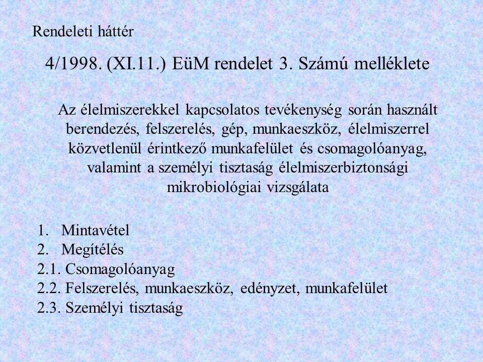4/1998. (XI.11.) EüM rendelet 3. Számú melléklete