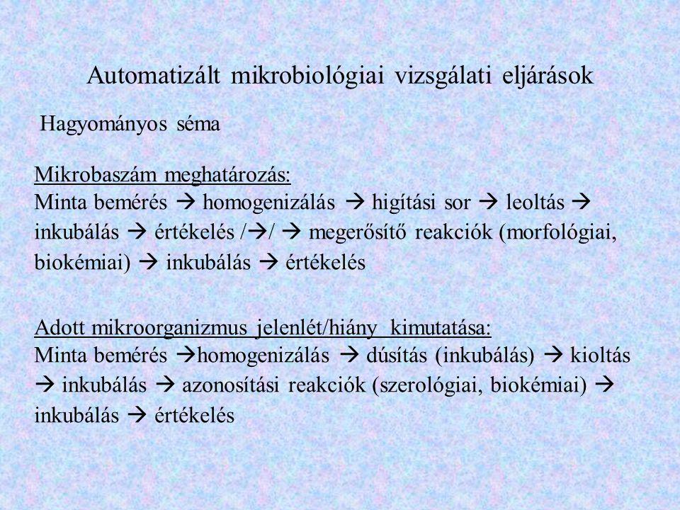 Automatizált mikrobiológiai vizsgálati eljárások