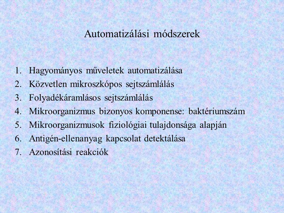 Automatizálási módszerek