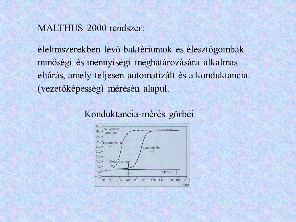 MALTHUS 2000 rendszer: