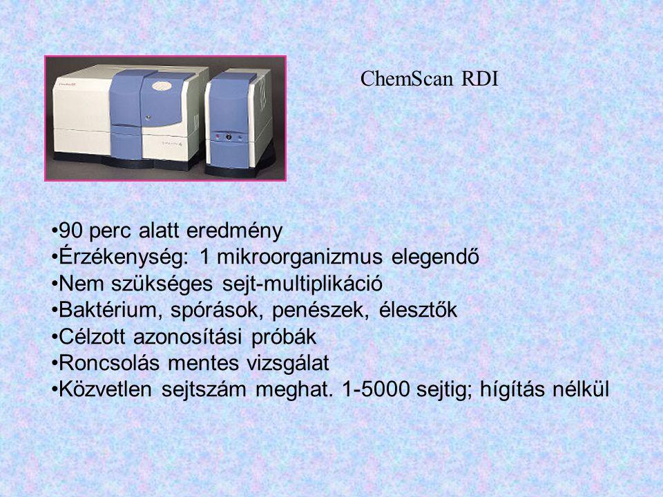 ChemScan RDI 90 perc alatt eredmény. Érzékenység: 1 mikroorganizmus elegendő. Nem szükséges sejt-multiplikáció.