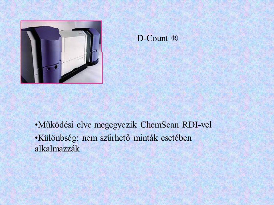 D-Count ® Működési elve megegyezik ChemScan RDI-vel.