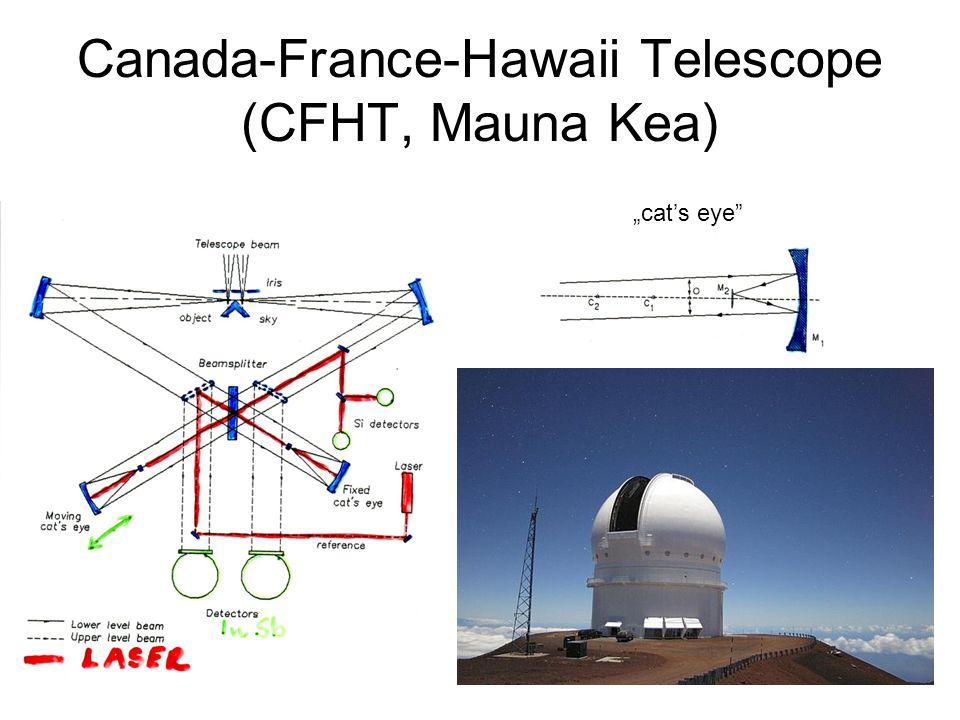 Canada-France-Hawaii Telescope (CFHT, Mauna Kea)