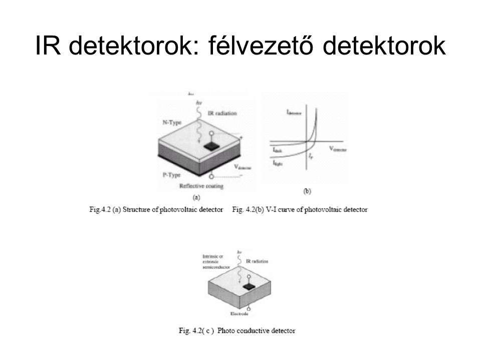 IR detektorok: félvezető detektorok