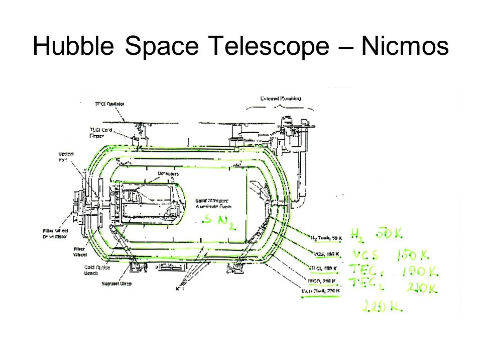 Hubble Space Telescope – Nicmos
