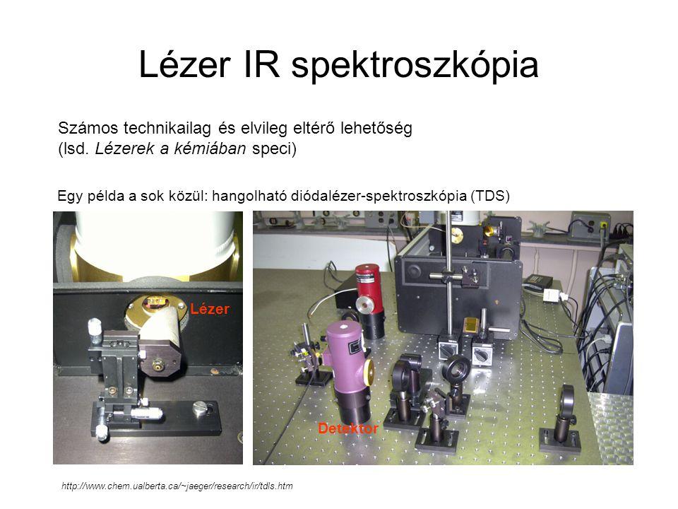 Lézer IR spektroszkópia