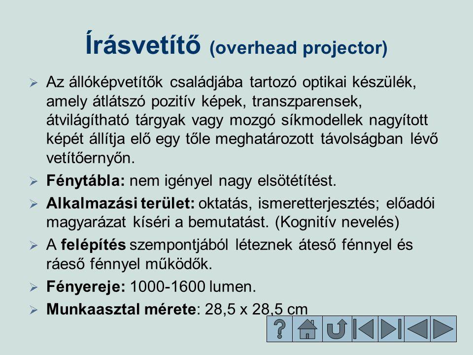 Írásvetítő (overhead projector)