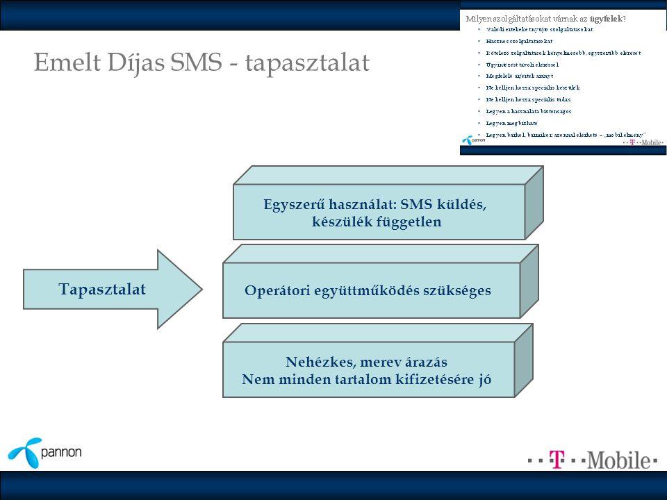 Emelt Díjas SMS - tapasztalat