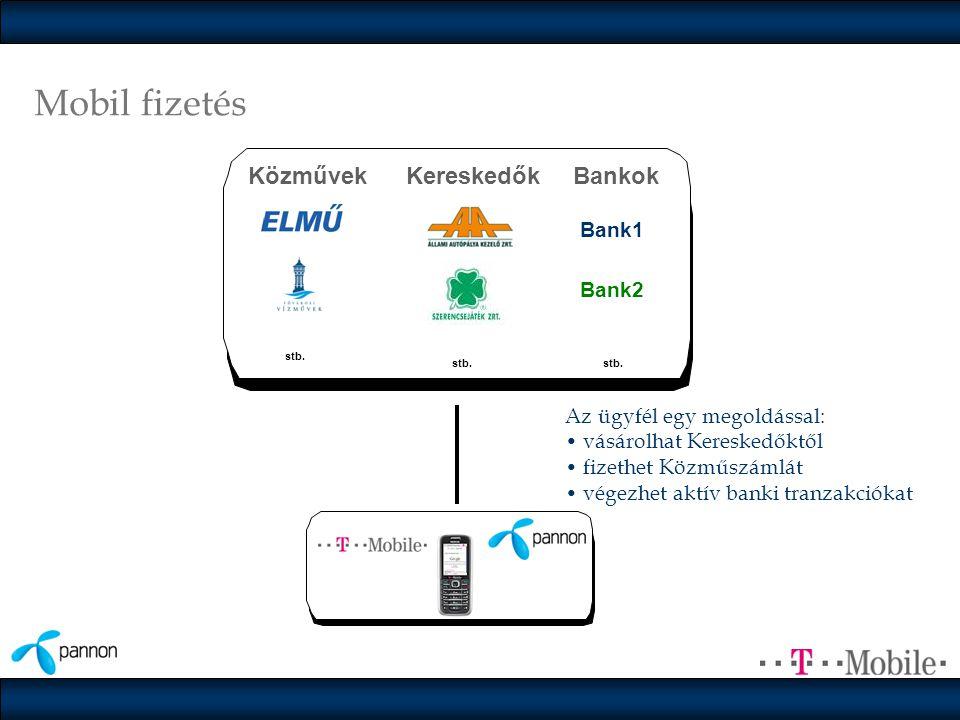 Mobil fizetés Közművek Kereskedők Bankok Bank1 Bank2