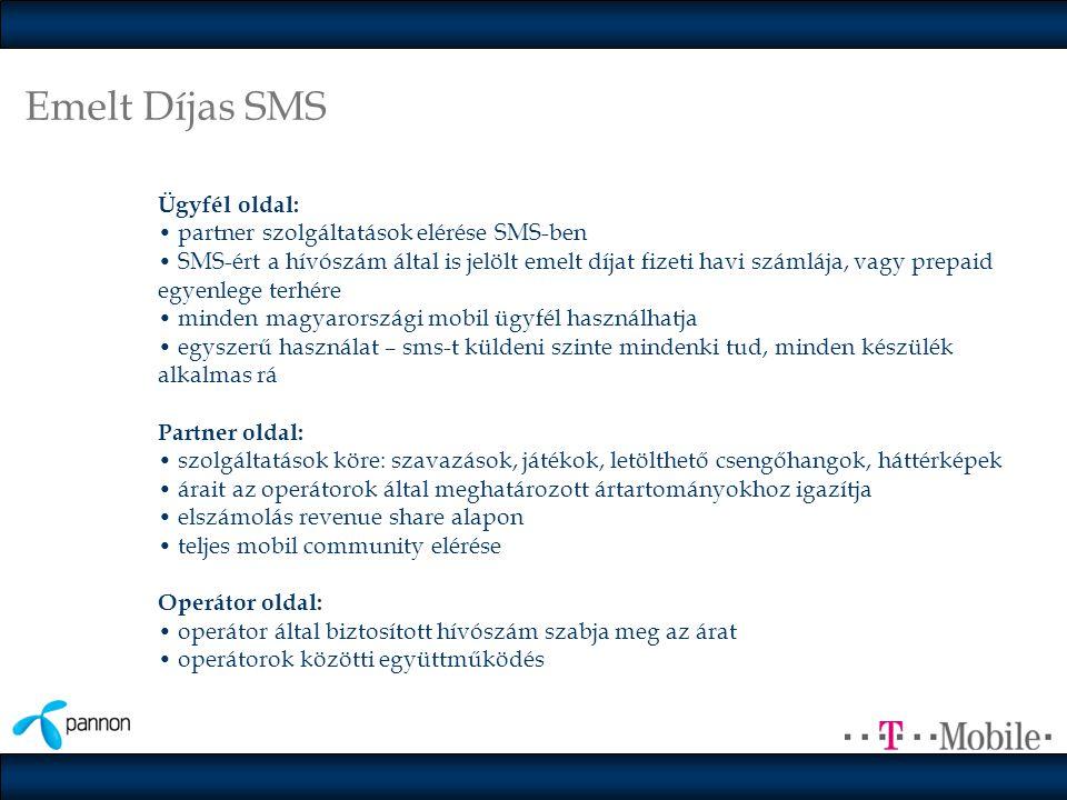 Emelt Díjas SMS Ügyfél oldal: partner szolgáltatások elérése SMS-ben
