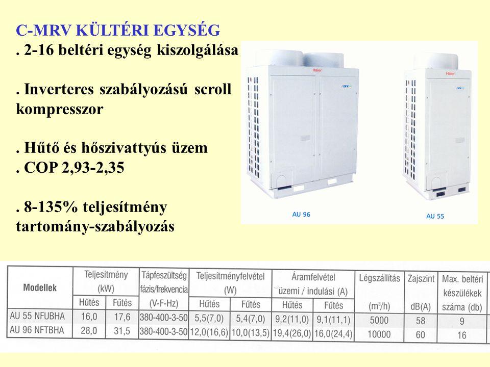 C-MRV KÜLTÉRI EGYSÉG . 2-16 beltéri egység kiszolgálása. . Inverteres szabályozású scroll kompresszor.