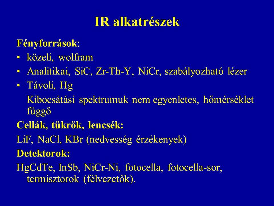 IR alkatrészek Fényforrások: közeli, wolfram