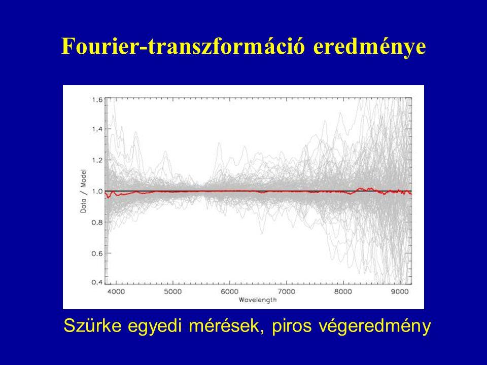 Fourier-transzformáció eredménye
