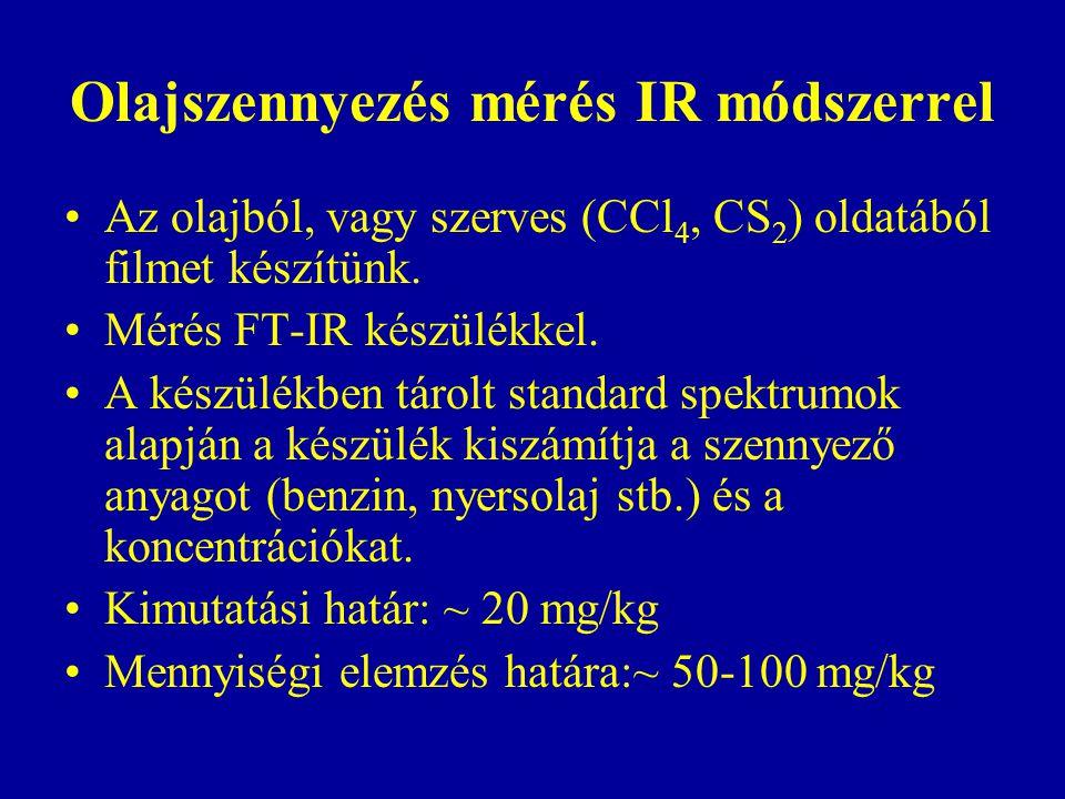 Olajszennyezés mérés IR módszerrel