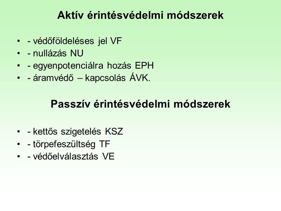 Aktív érintésvédelmi módszerek Passzív érintésvédelmi módszerek
