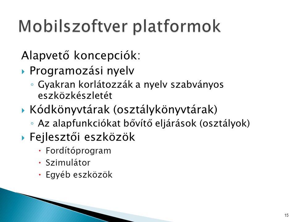 Mobilszoftver platformok