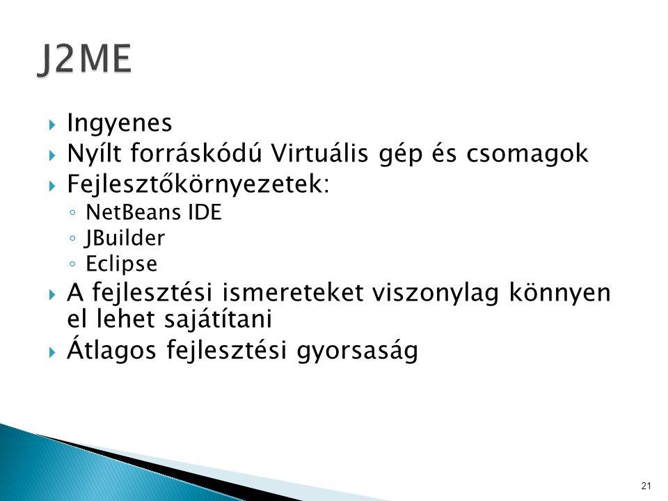 J2ME Ingyenes Nyílt forráskódú Virtuális gép és csomagok