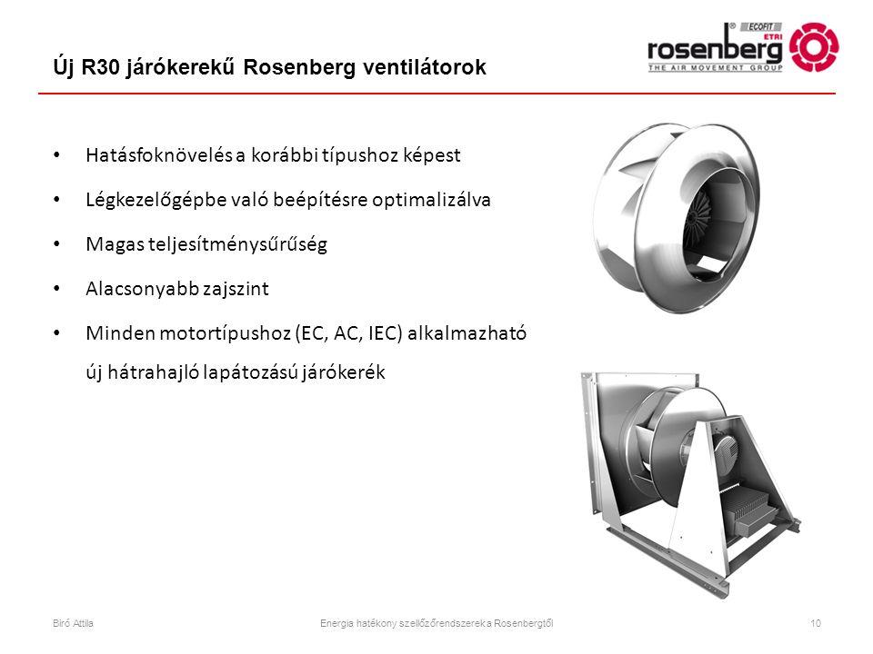 Új R30 járókerekű Rosenberg ventilátorok