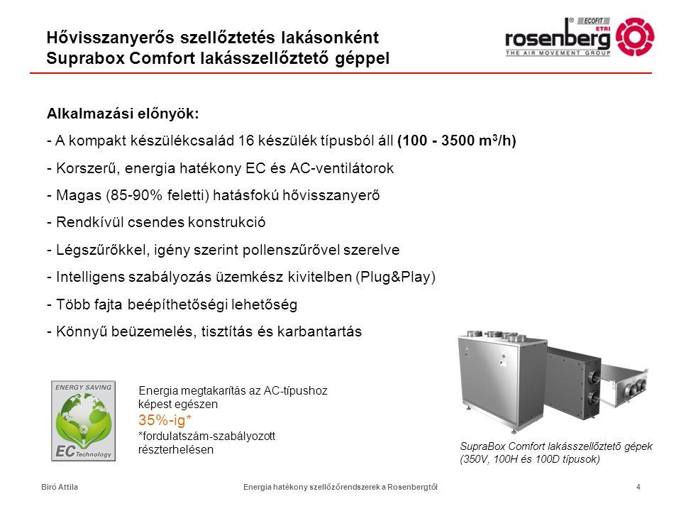 Energia hatékony szellőzőrendszerek a Rosenbergtől
