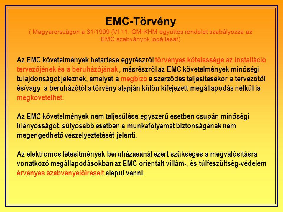 EMC-Törvény ( Magyarországon a 31/1999 (VI. 11