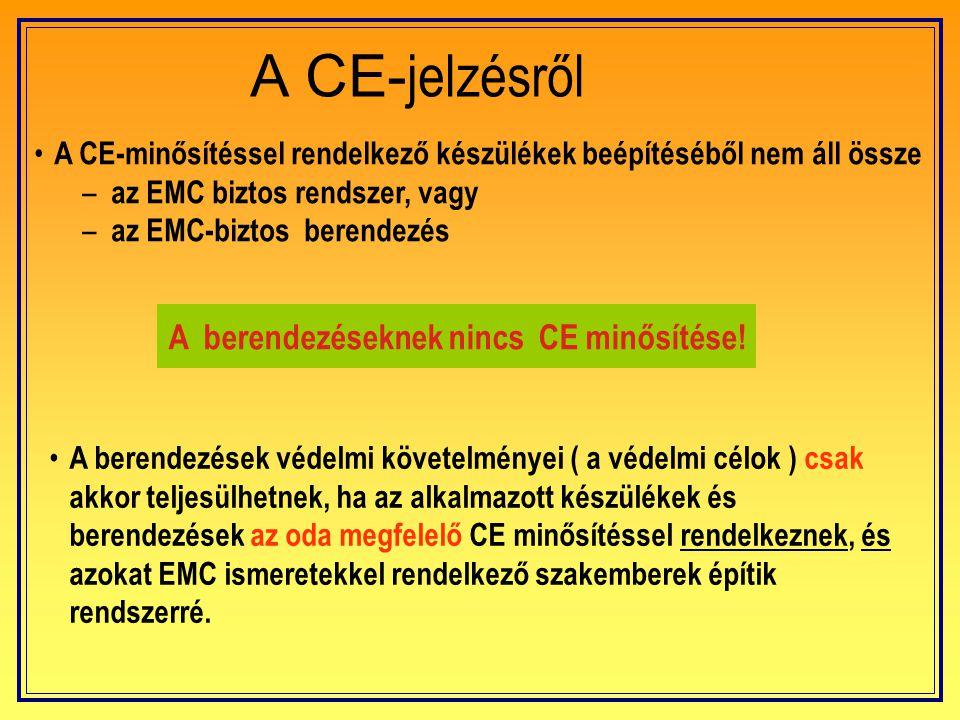 A CE-jelzésről A berendezéseknek nincs CE minősítése!