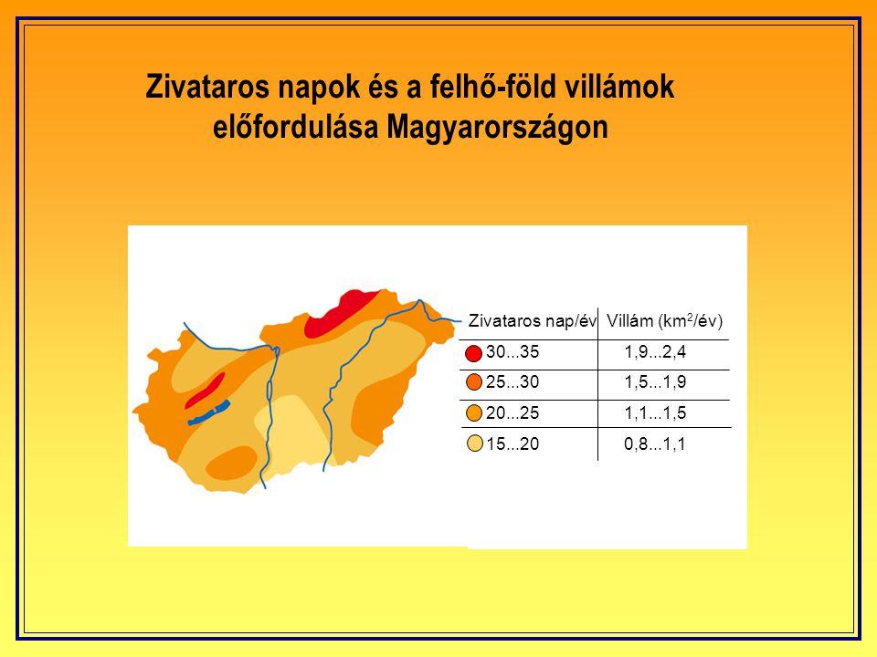 Zivataros napok és a felhő-föld villámok előfordulása Magyarországon