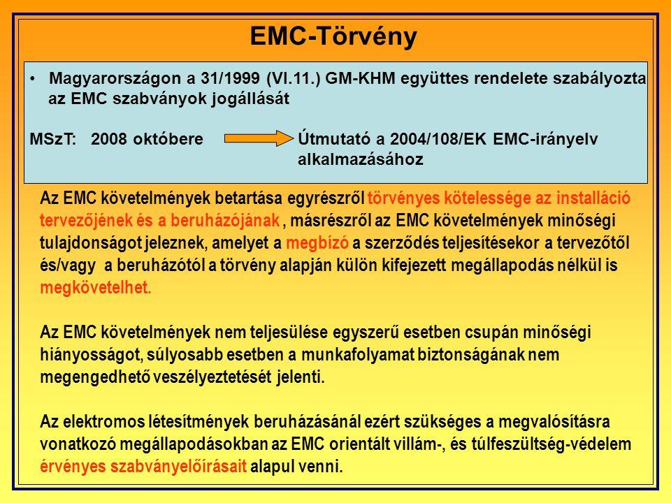 EMC-Törvény