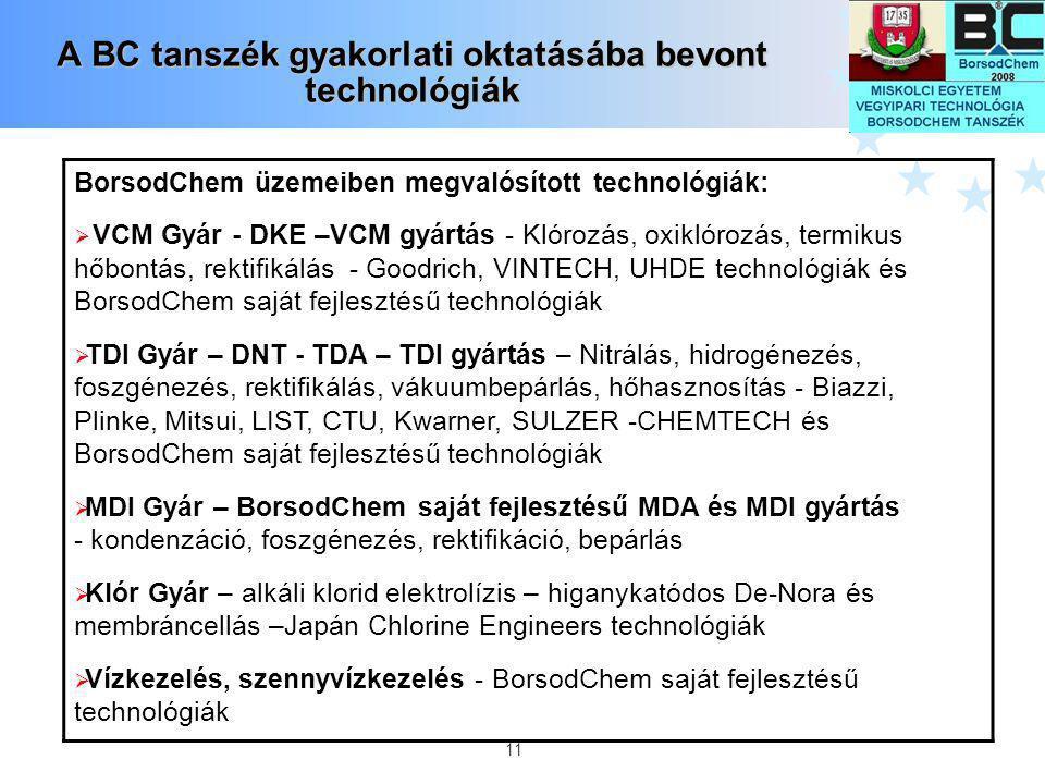 A BC tanszék gyakorlati oktatásába bevont technológiák