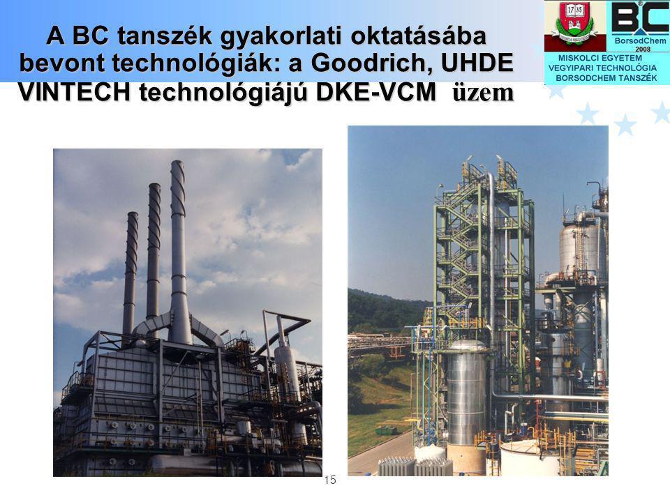 A BC tanszék gyakorlati oktatásába bevont technológiák: a Goodrich, UHDE VINTECH technológiájú DKE-VCM üzem
