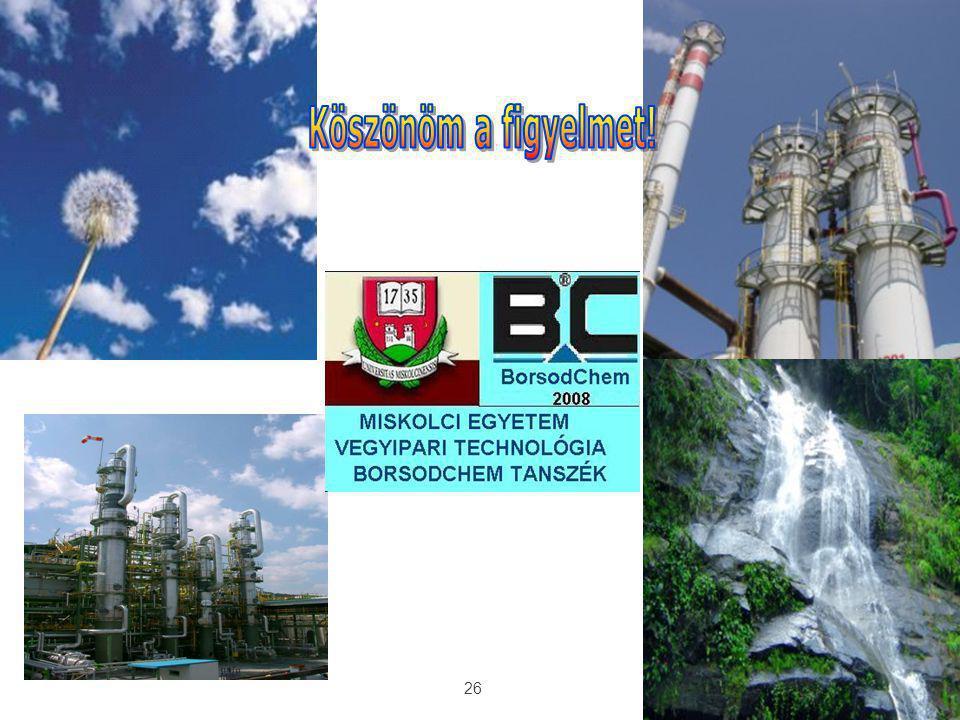 Köszönöm a figyelmet! BorsodChem R www.borsodchem.hu