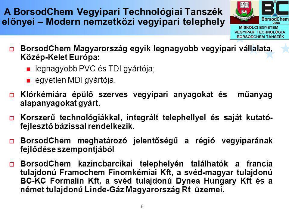 A BorsodChem Vegyipari Technológiai Tanszék előnyei – Modern nemzetközi vegyipari telephely