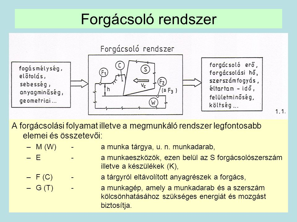 Forgácsoló rendszer A forgácsolási folyamat illetve a megmunkáló rendszer legfontosabb elemei és összetevői: