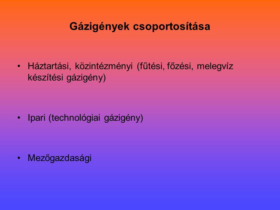 Gázigények csoportosítása