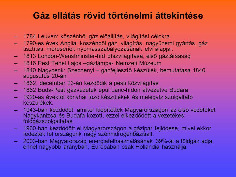 Gáz ellátás rövid történelmi áttekintése