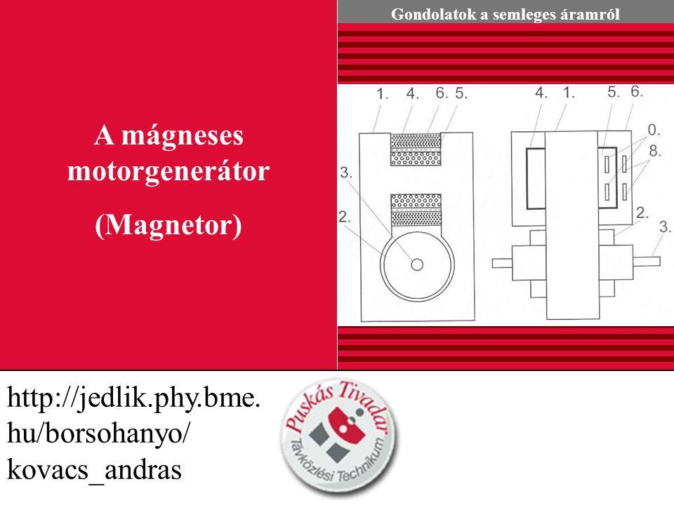 A mágneses motorgenerátor