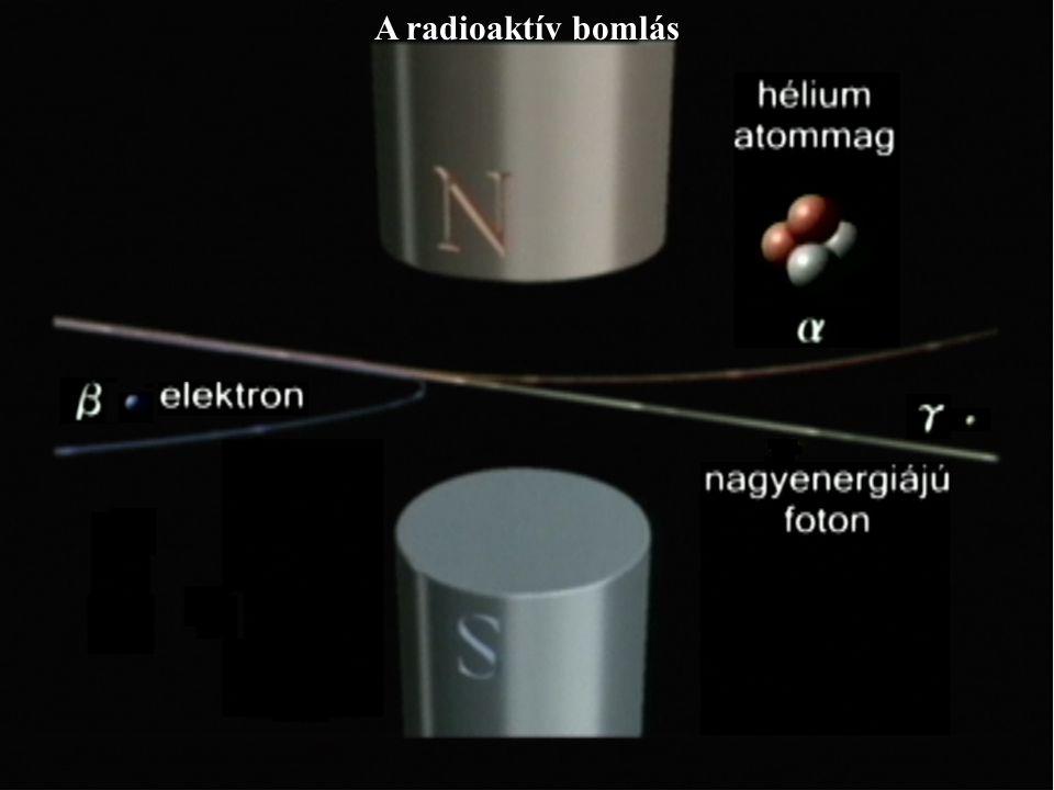 A radioaktív bomlás