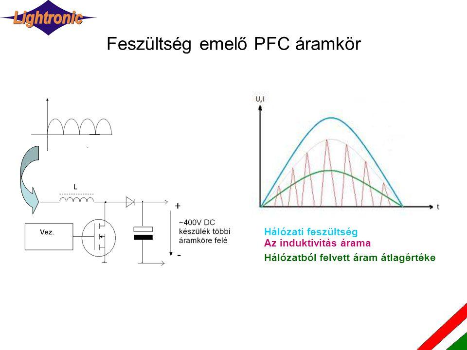 Feszültség emelő PFC áramkör