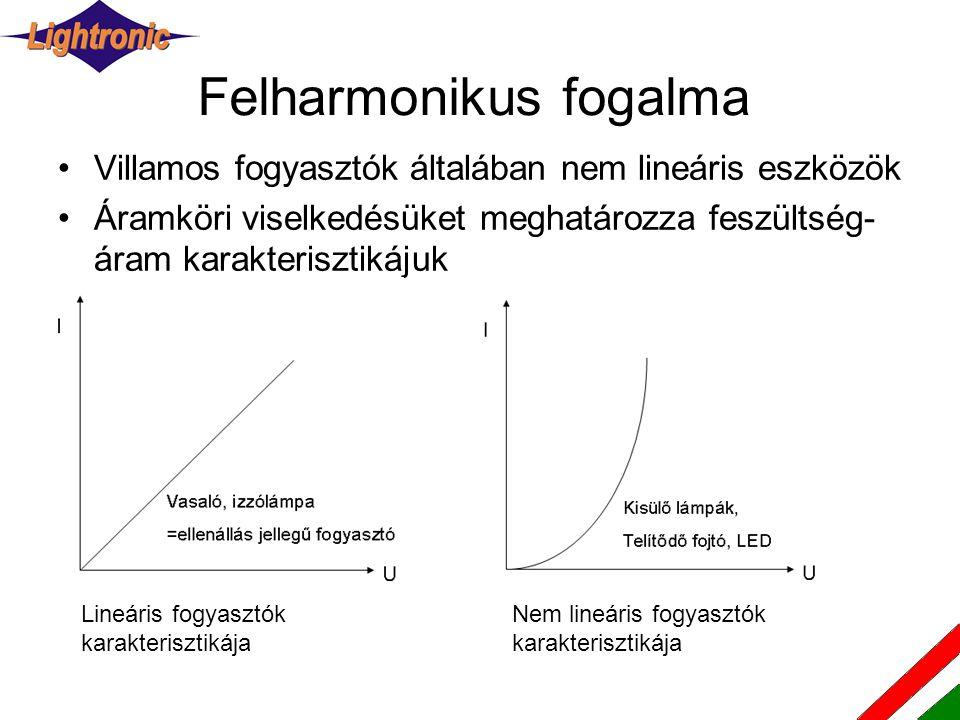 Felharmonikus fogalma