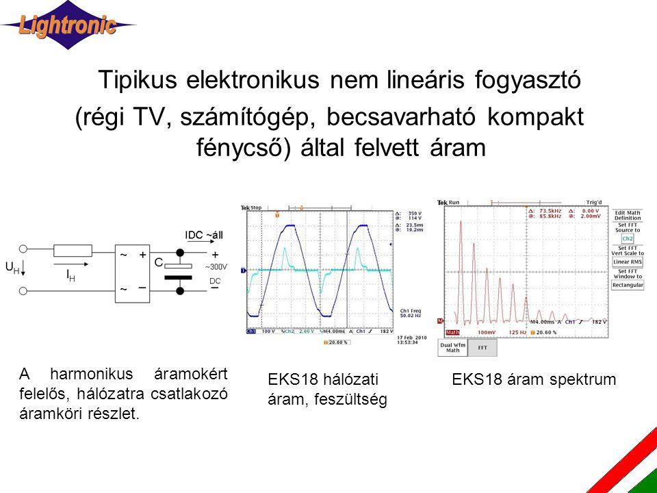Tipikus elektronikus nem lineáris fogyasztó