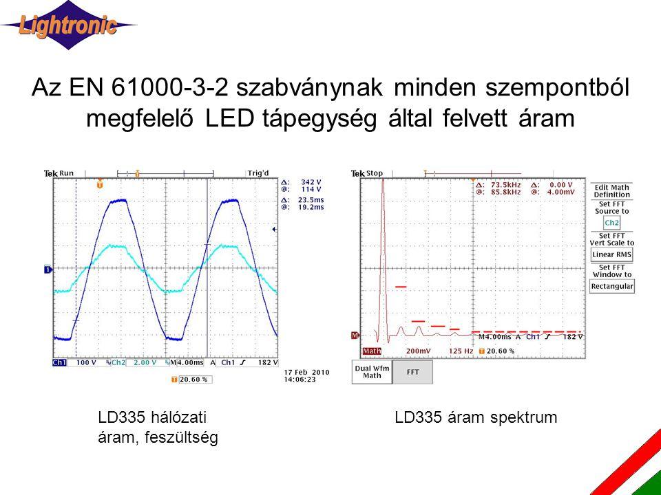 Az EN 61000-3-2 szabványnak minden szempontból megfelelő LED tápegység által felvett áram