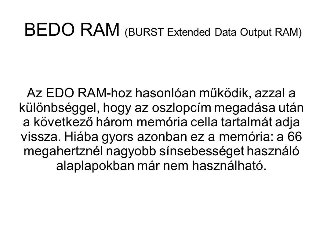 BEDO RAM (BURST Extended Data Output RAM)