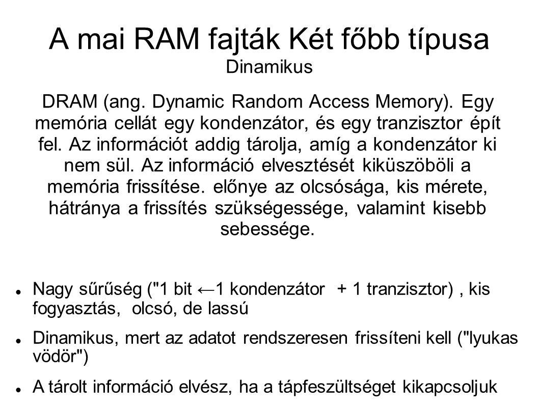 A mai RAM fajták Két főbb típusa Dinamikus