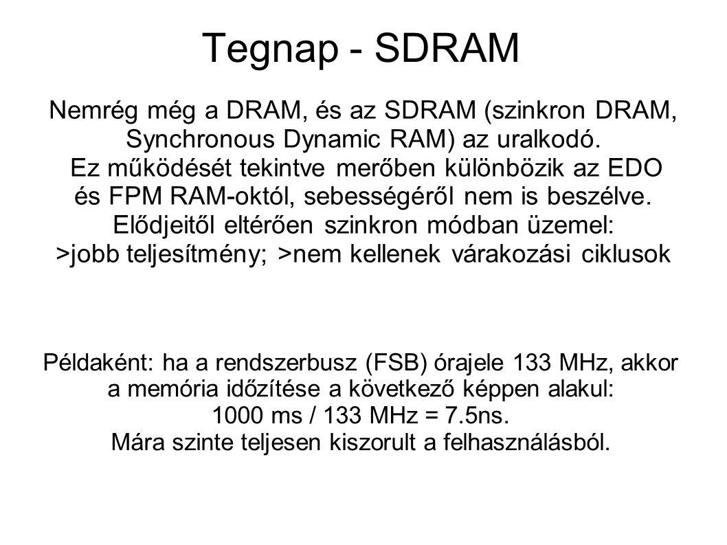 Tegnap - SDRAM Nemrég még a DRAM, és az SDRAM (szinkron DRAM, Synchronous Dynamic RAM) az uralkodó.