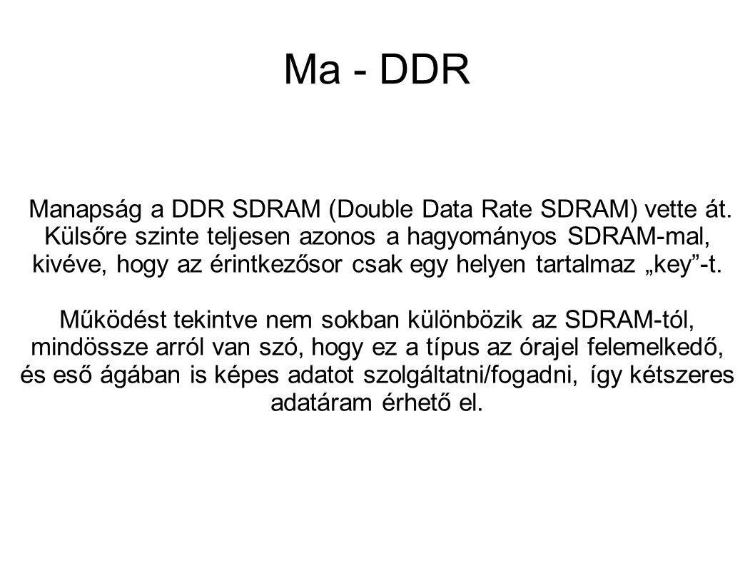 Ma - DDR